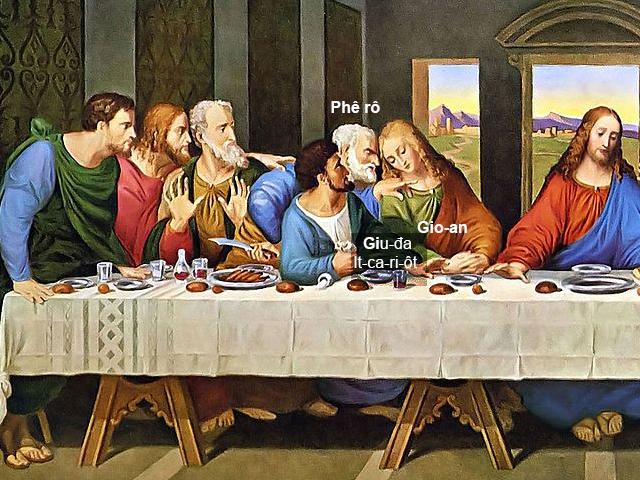 Tranh Tiệc Ly - 12 Thánh Tông Đồ là những ai ? 3b